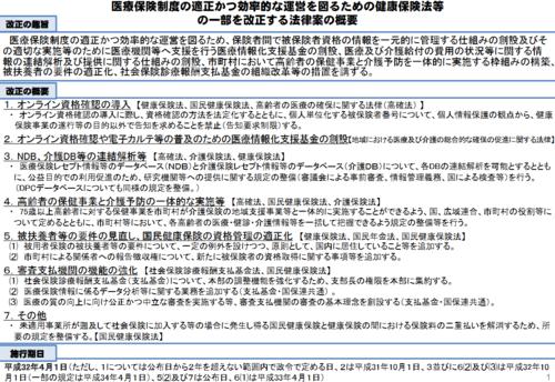医療保険制度の適正かつ・・・法律案・概要.PNG