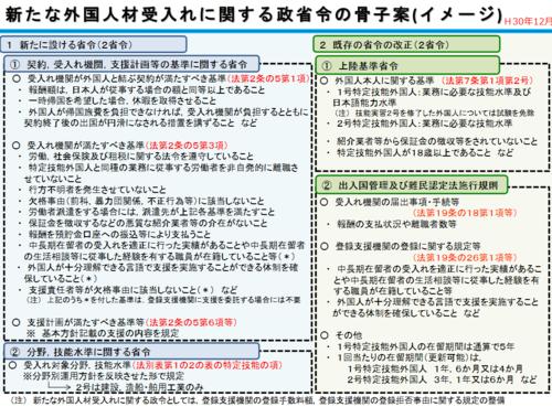 政省令のイメージ.PNG
