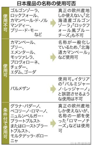 日本産品の名称の使用可否.PNG