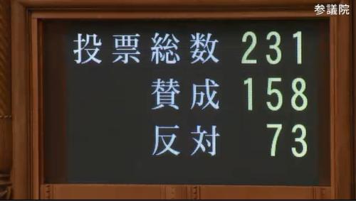 種子法廃止法案・参議院で可決.PNG