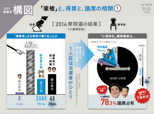 2017年総選挙構図1.PNG