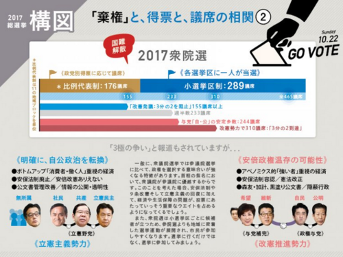 2017年総選挙構図2.PNG