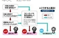 ACTA読売.PNG