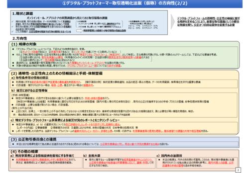 デジタル・プラットフォーマー取引透明化法案(仮称)・2.PNG