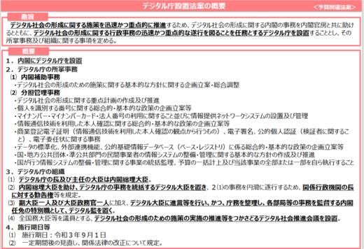 デジタル庁設置法案・概要.PNG