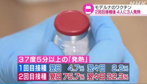 モデルナワクチン・発熱.PNG