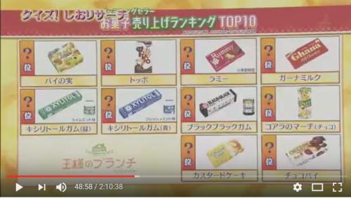 ロッテ菓子売り上げランキングトップ10.PNG