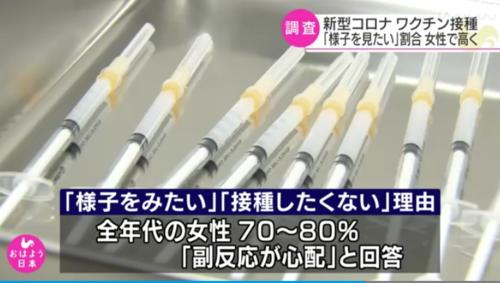 ワクチン接種・副反応が心配.PNG