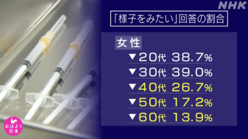 ワクチン接種・様子をみたい・20代30代.PNG