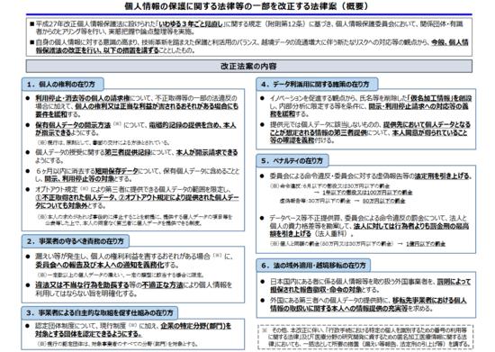 個人情報保護法改正案・概要.PNG