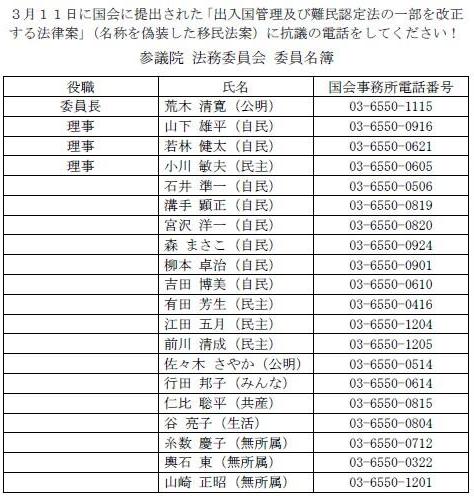 偽装移民法案に抗議の電話を・参議院法務委員会の名簿.PNG