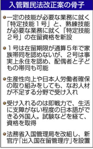 入管難民法改正案の骨子.PNG