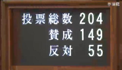 公職選挙法改正案・自民党案・可決.PNG