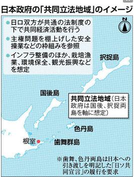 共同立法地域のイメージ.PNG