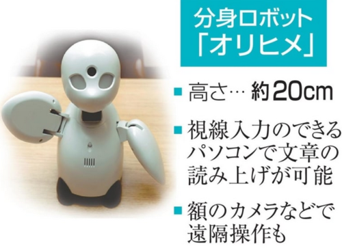 分身ロボット「オリヒメ」.PNG