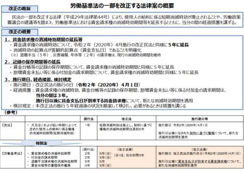 労働基準法改正案・概要.PNG