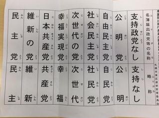 北海道比例選挙区.PNG