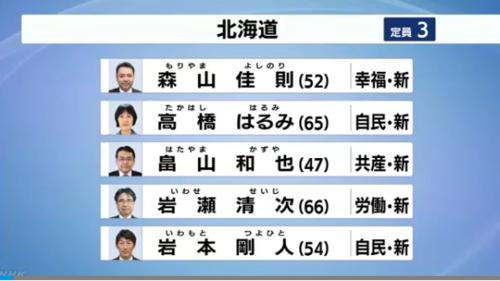 北海道選挙区1.PNG