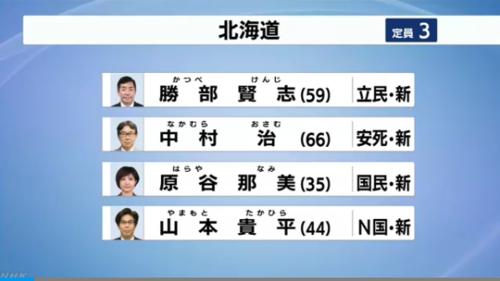 北海道選挙区2.PNG