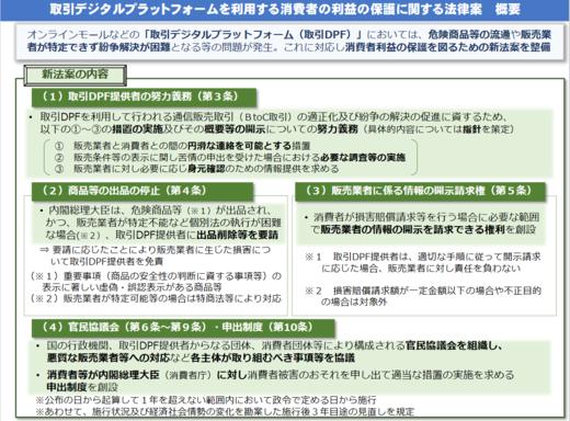 取引デジタルプラットフォーム法律案・概要.PNG