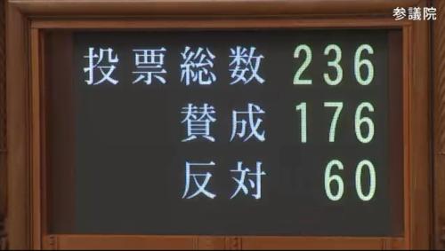 受動喫煙・参院本会議・可決.PNG