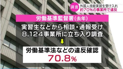 外国人技能実習生を受け入れ・違反.PNG