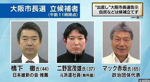 大阪市長選候補.PNG