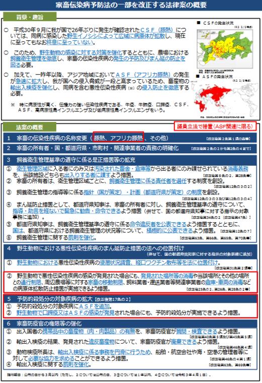 家畜伝染病予防法改正案・概要.PNG
