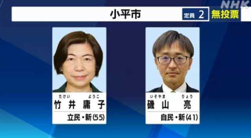 小平市選挙区・無投票当選.PNG