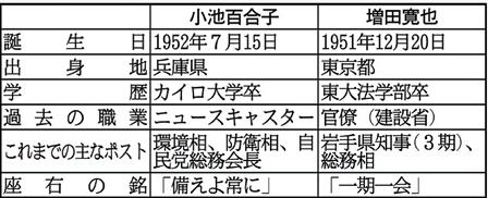 小池と増田.PNG