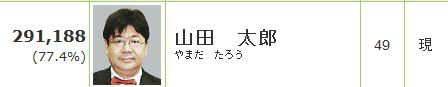 山田太郎・落選.PNG