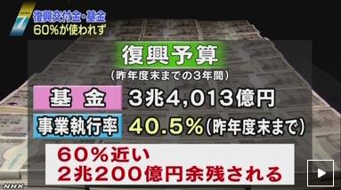 復興予算.PNG