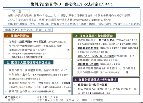 復興庁設置法等改正案・概要1.PNG