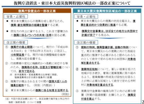 復興庁設置法等改正案・概要2.PNG