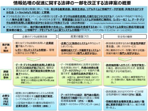 情報処理の促進・概要.PNG
