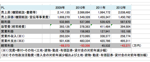 日本共産党6.PNG
