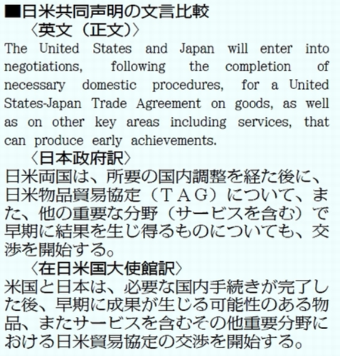 日米共同声明の文言比較.PNG