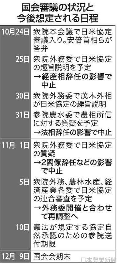 日米FTA日程.PNG