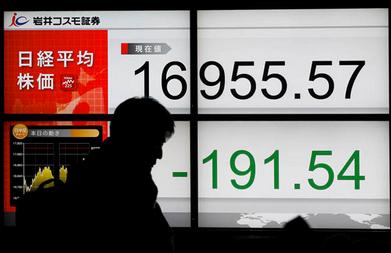 日経平均株価.PNG
