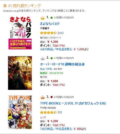 本の売れ筋ランキング.PNG