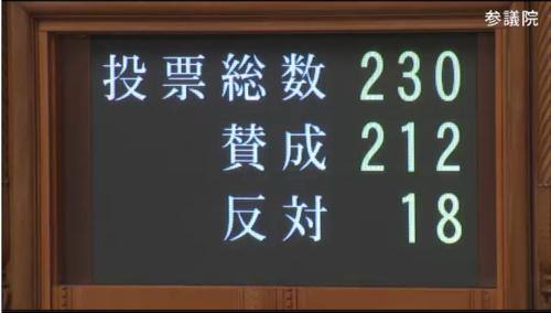 森林経営管理法案・可決・成立.PNG