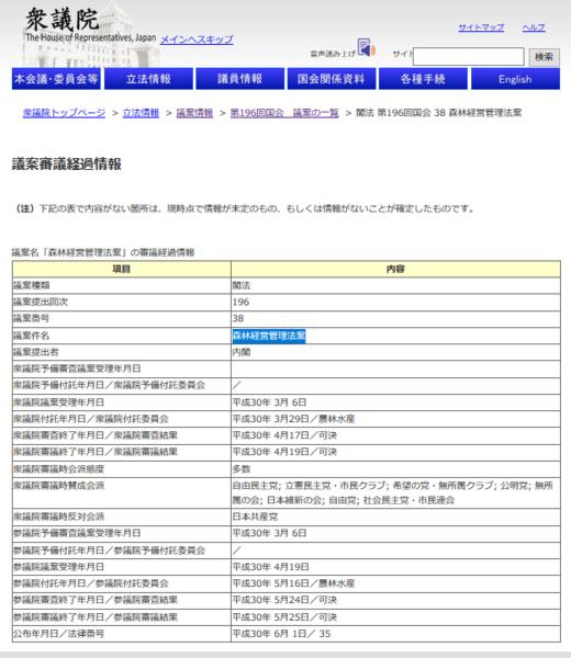 森林経営管理法案・経過.PNG