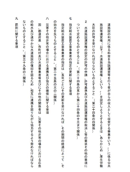 水道法改正・要綱2.PNG