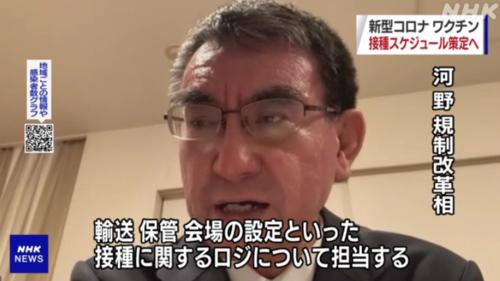 河野太郎・ワクチン担当.PNG