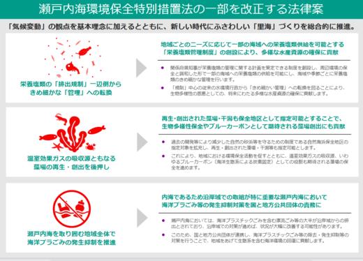 瀬戸内海環境保全特別措置法改正案・概要1.PNG