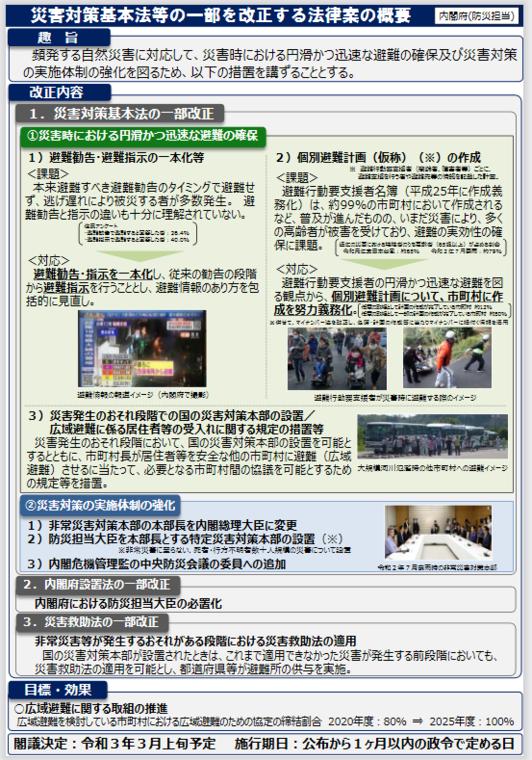 災害対策基本法改正案・概要.PNG