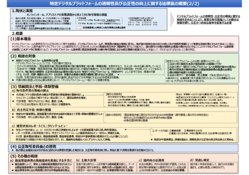 特定デジタルプラットフォームの透明性及び公平性2.PNG