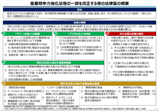 産業競争力強化法改正案・概要1.PNG