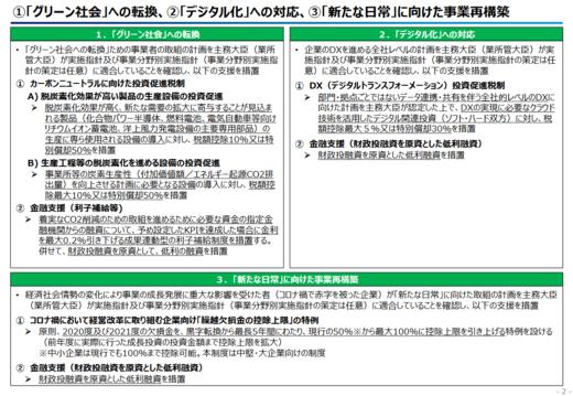 産業競争力強化法改正案・概要2.PNG