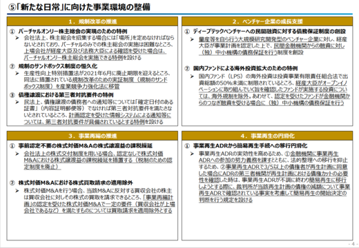 産業競争力強化法改正案・概要4.PNG